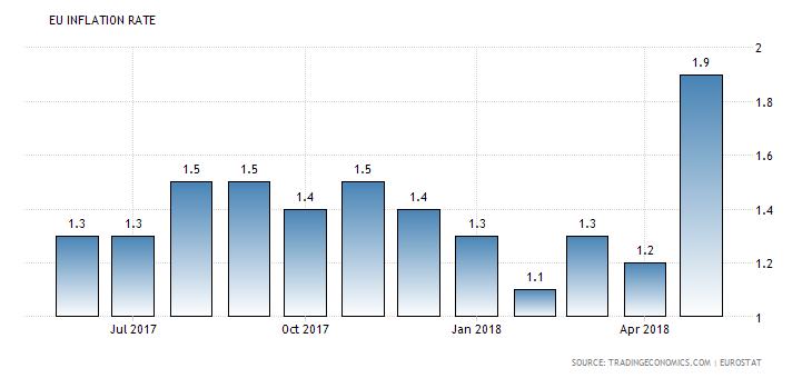 Draghi zet een historische stap