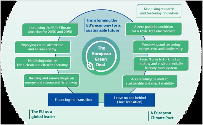 Sterk vooruitzicht voor Europese aandelen in 2021